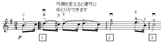 ベートーベン作曲メヌエットのバイオリン演奏練習 ト長調音階 ...